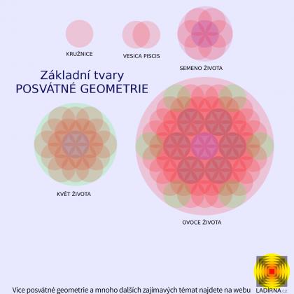 Základní tvary posvátné geometrie