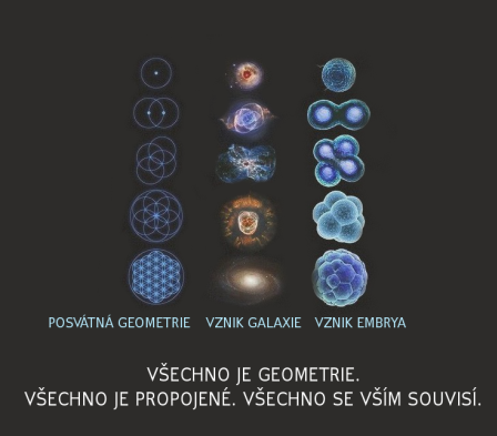 Všechno je geometrie
