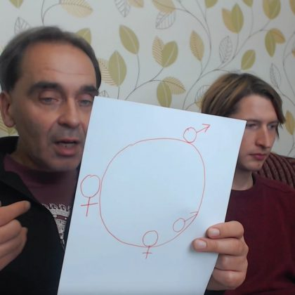 2. webinář s Ondřejem Habrem: Vztahy pohledem astrologie