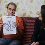 Webinář s astrologem Ondřejem Habrem: Rok 2018 jako Rok Venuše